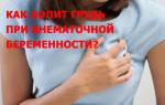 Как болит грудь при внематочной беременности: симптомы, характеристика, отличия
