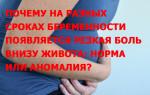 Почему на разных сроках беременности появляется резкая боль внизу живота: норма или аномалия?