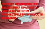 Когда кровянистые выделения без боли во 2-м триместре – норма, а когда – аномалия?