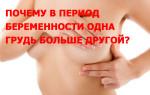 Почему в период беременности одна грудь больше другой, это опасно?