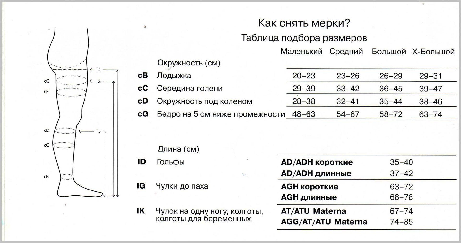 Как снять мерки, таблица подбора размеров